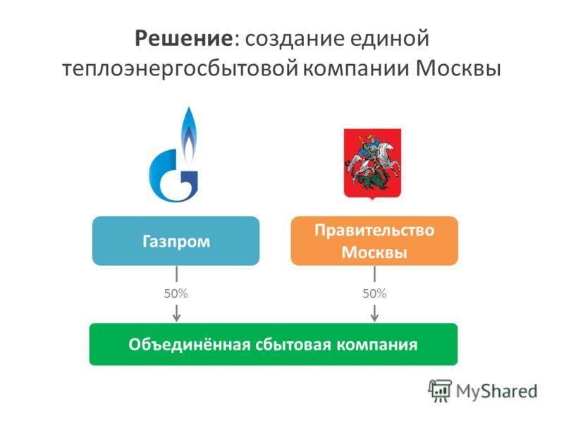 Решение: создание единой теплоэнергосбытовой компании Москвы Объединённая сбытовая компания Газпром Правительство Москвы 50%