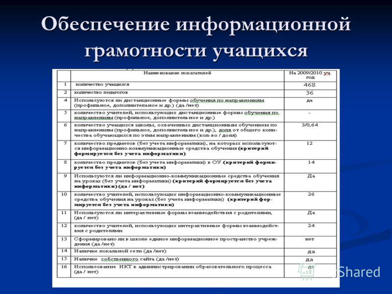 Обеспечение информационной грамотности учащихся