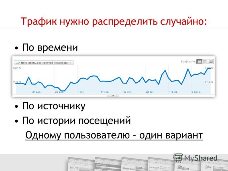 Трафик нужно распределить случайно: По времени По источнику По истории посещений Одному пользователю – один вариант
