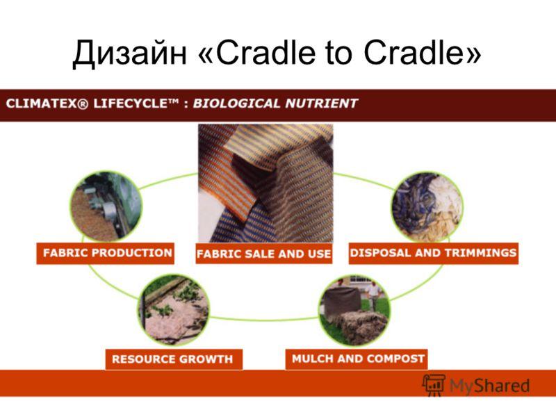 Дизайн «Cradle to Cradle»