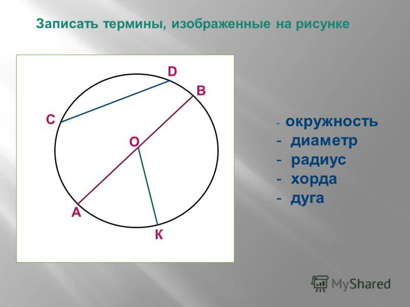 Записать термины, изображенные на рисунке С D А В К О - окружность - диаметр - радиус - хорда - дуга
