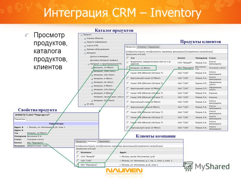 Интеграция CRM – Inventory Просмотр продуктов, каталога продуктов, клиентов Каталог продуктов Продукты клиентов Клиенты компании Свойства продукта