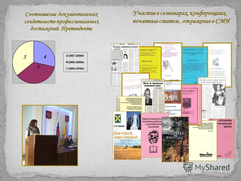 4 5 5 Участие в семинарах, конференциях, печатные статьи, отражение в СМИ Соотношение документальных свидетельств профессиональных достижений Претендента