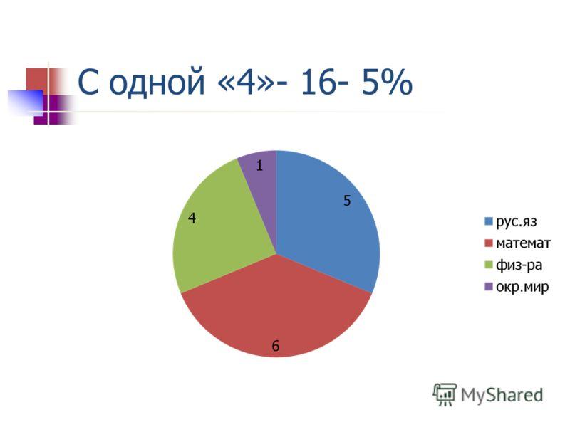 С одной «4»- 16- 5%