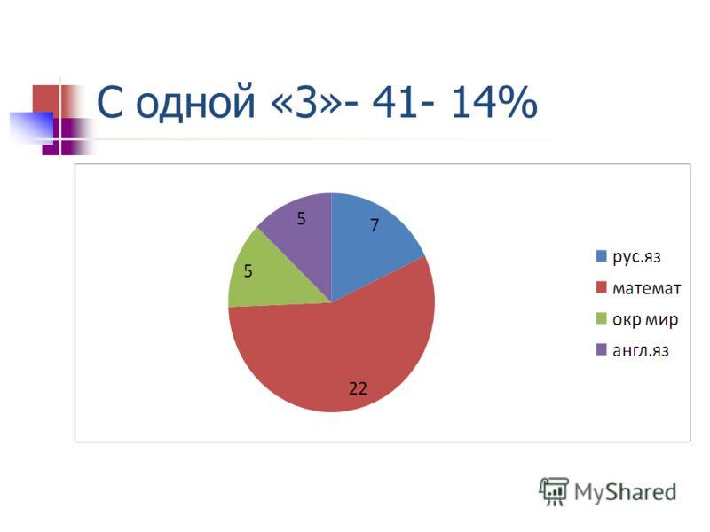 С одной «3»- 41- 14%