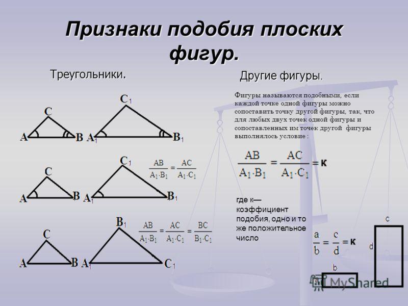 Площади плоских фигур. Треугольники.