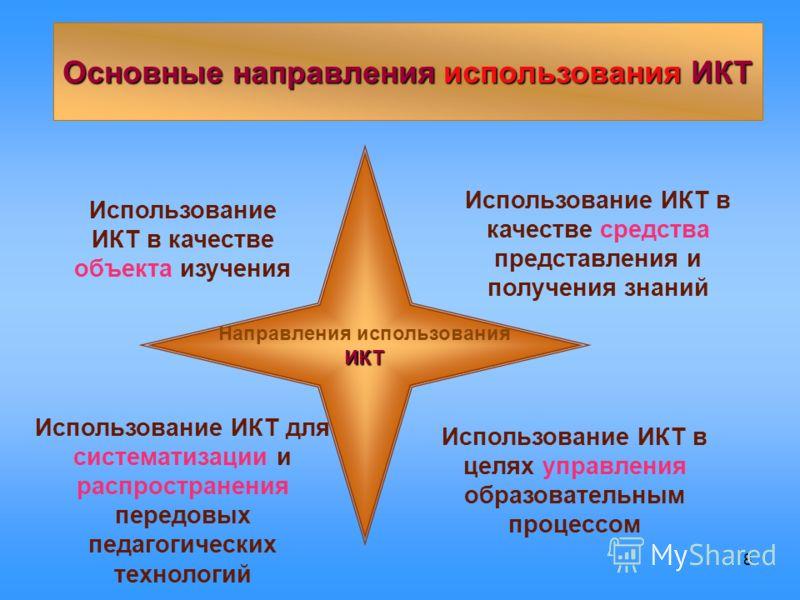 8 Основные направления использования ИКТ Использование ИКТ в качестве объекта изучения Использование ИКТ в качестве средства представления и получения знаний Использование ИКТ для систематизации и распространения передовых педагогических технологий И