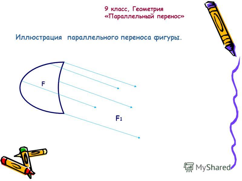 9 класс, Геометрия «Параллельный перенос» Иллюстрация параллельного переноса фигуры. F F1F1