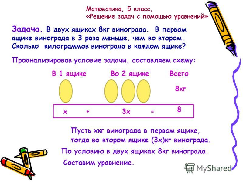 Математика, 5 класс, «Решение задач с помощью уравнений» Задача. В двух ящиках 8кг винограда. В первом ящике винограда в 3 раза меньше, чем во втором. Сколько килограммов винограда в каждом ящике? Пусть хкг винограда в первом ящике, В 1 ящикеВо 2 ящи
