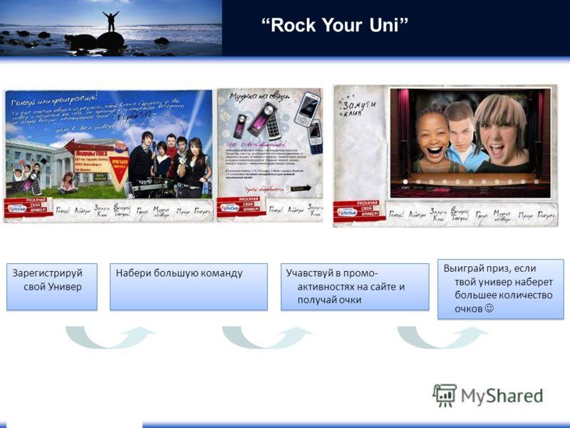 Rock Your Uni Зарегистрируй свой Универ Учавствуй в промо- активностях на сайте и получай очки Набери большую команду Выиграй приз, если твой универ наберет большее количество очков