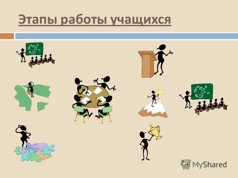 Этапы работы учащихся