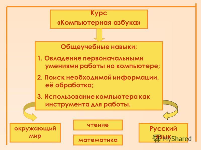 чтение окружающий мир математика Русский язык Курс «Компьютерная азбука» Общеучебные навыки: 1. Овладение первоначальными умениями работы на компьютере; 2. Поиск необходимой информации, её обработка; 3. Использование компьютера как инструмента для ра