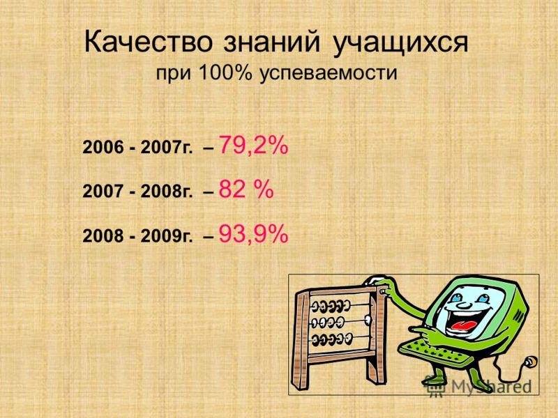 2006 - 2007г. – 79,2% 2007 - 2008г. – 82 % 2008 - 2009г. – 93,9% Качество знаний учащихся при 100% успеваемости