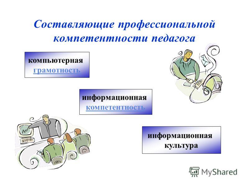 Составляющие профессиональной компетентности педагога компьютерная грамотность информационная компетентность информационная культура