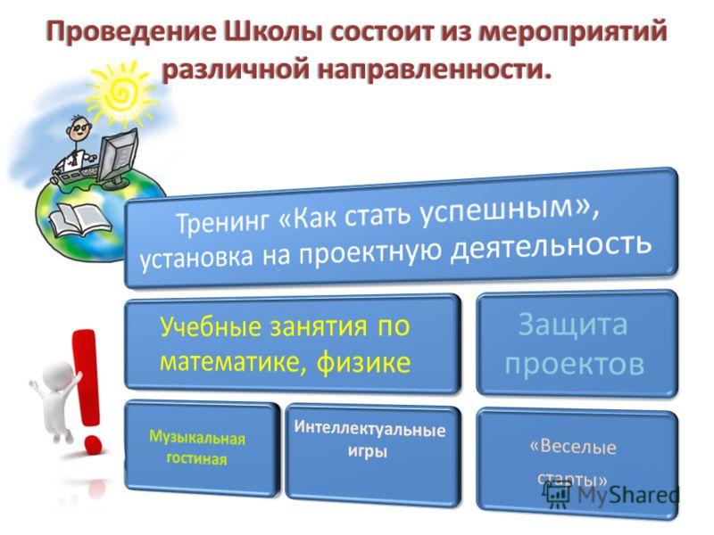 Проведение Школы состоит из мероприятий различной направленности.