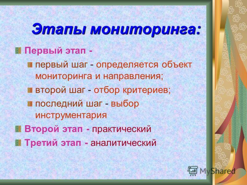 Этапы мониторинга: Первый этап - первый шаг - определяется объект мониторинга и направления; второй шаг - отбор критериев; последний шаг - выбор инструментария Второй этап - практический Третий этап - аналитический