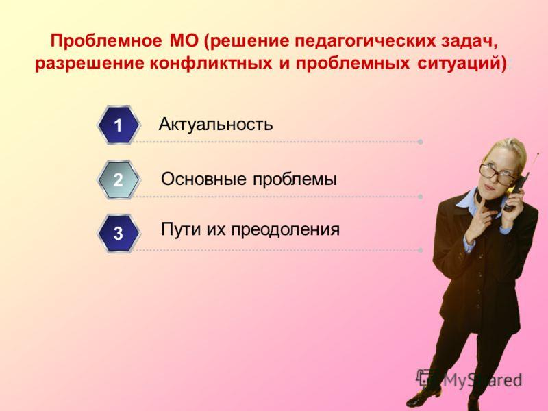 Проблемное МО (решение педагогических задач, разрешение конфликтных и проблемных ситуаций): Актуальность 1 2 3 Пути их преодоления Основные проблемы