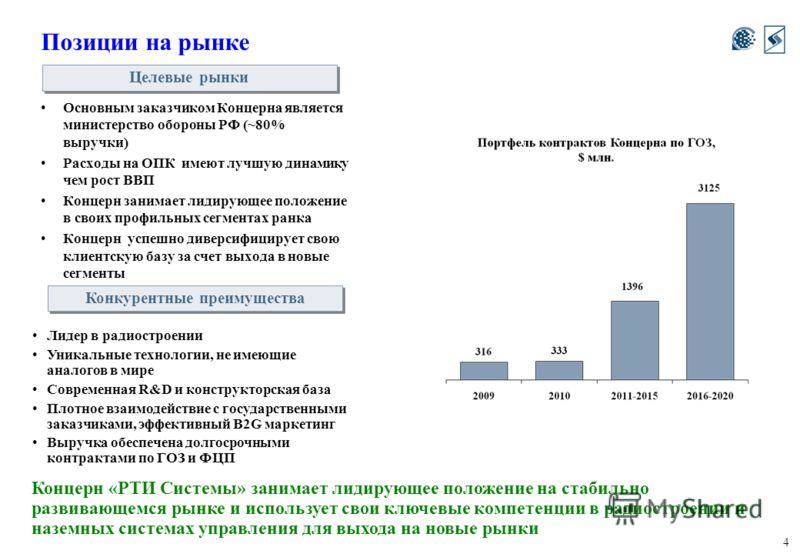4 Позиции на рынке Основным заказчиком Концерна является министерство обороны РФ (~80% выручки) Расходы на ОПК имеют лучшую динамику чем рост ВВП Концерн занимает лидирующее положение в своих профильных сегментах ранка Концерн успешно диверсифицирует