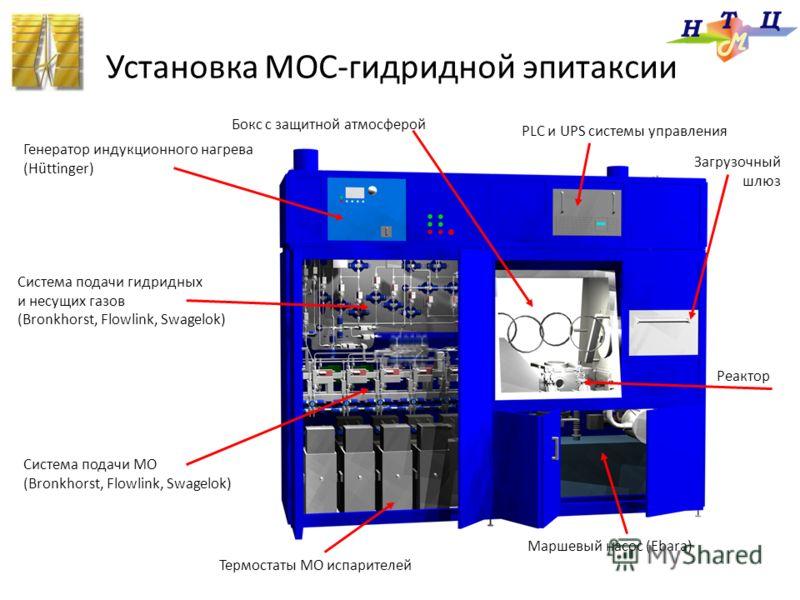 PLC и UPS системы управления Генератор индукционного нагрева (Hüttinger) Термостаты МО испарителей Система подачи МО (Bronkhorst, Flowlink, Swagelok) Система подачи гидридных и несущих газов (Bronkhorst, Flowlink, Swagelok) Маршевый насос (Ebara) Реа