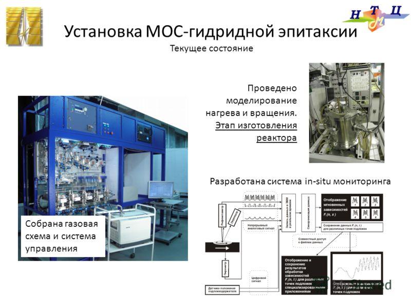 Текущее состояние Разработана система in-situ мониторинга Собрана газовая схема и система управления Проведено моделирование нагрева и вращения. Этап изготовления реактора