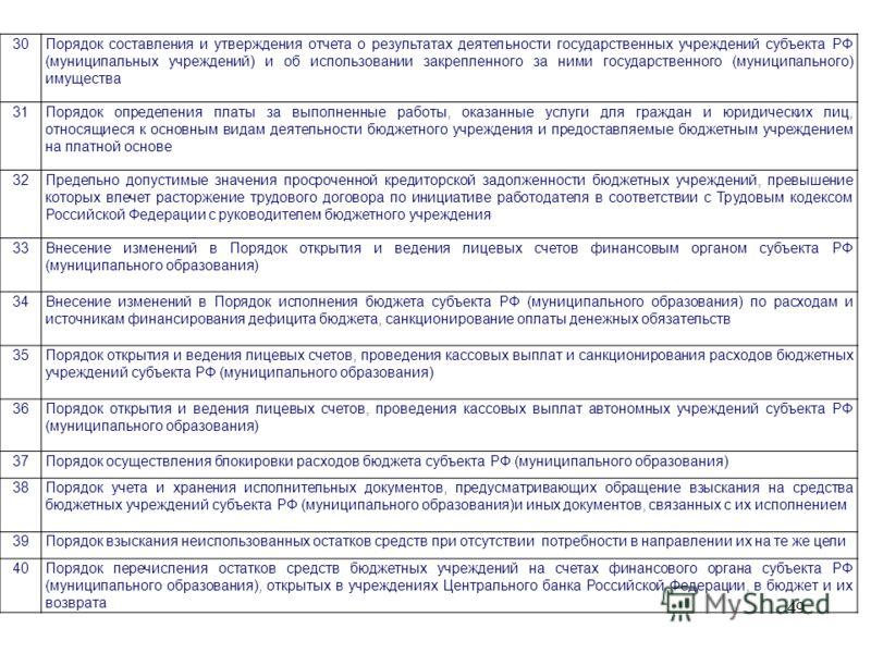 49 30Порядок составления и утверждения отчета о результатах деятельности государственных учреждений субъекта РФ (муниципальных учреждений) и об использовании закрепленного за ними государственного (муниципального) имущества 31Порядок определения плат