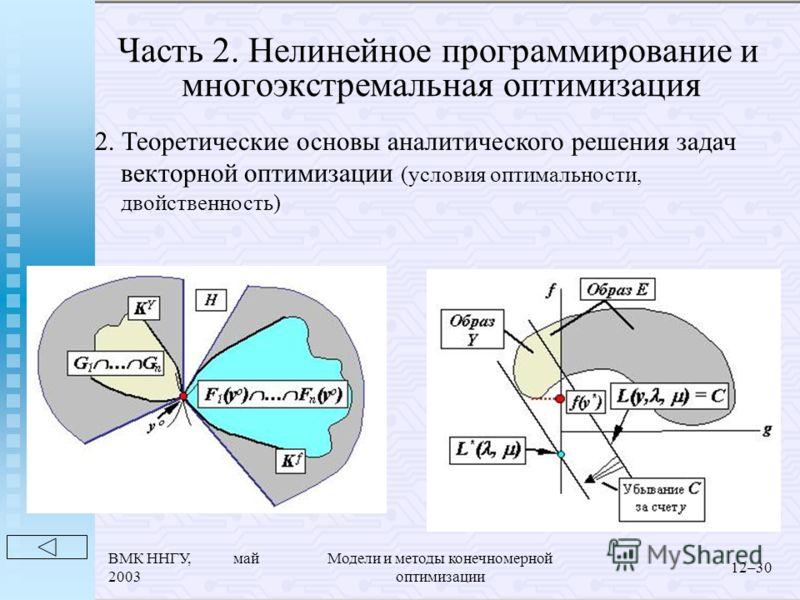 ВМК ННГУ, май 2003 Модели и методы конечномерной оптимизации 12–30 2. Теоретические основы аналитического решения задач векторной оптимизации (условия оптимальности, двойственность) Часть 2. Нелинейное программирование и многоэкстремальная оптимизаци