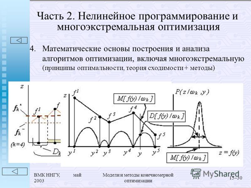 ВМК ННГУ, май 2003 Модели и методы конечномерной оптимизации 15–30 Часть 2. Нелинейное программирование и многоэкстремальная оптимизация 4.Математические основы построения и анализа алгоритмов оптимизации, включая многоэкстремальную (принципы оптимал