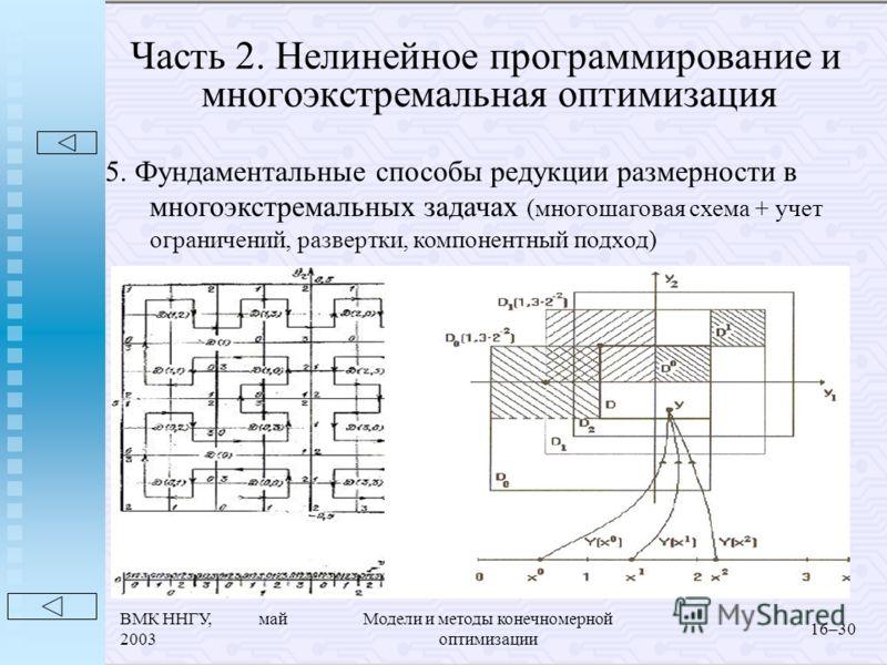 ВМК ННГУ, май 2003 Модели и методы конечномерной оптимизации 16–30 Часть 2. Нелинейное программирование и многоэкстремальная оптимизация 5. Фундаментальные способы редукции размерности в многоэкстремальных задачах (многошаговая схема + учет ограничен