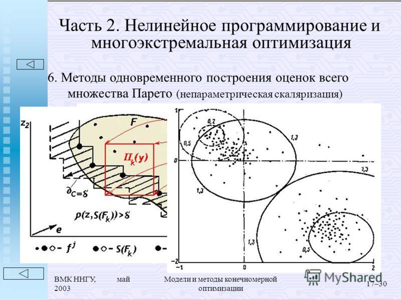 ВМК ННГУ, май 2003 Модели и методы конечномерной оптимизации 17–30 Часть 2. Нелинейное программирование и многоэкстремальная оптимизация 6. Методы одновременного построения оценок всего множества Парето (непараметрическая скаляризация)