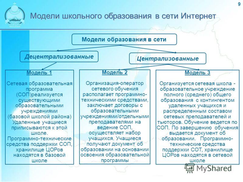 9 Модели школьного образования в сети Интернет Модели образования в сети Децентрализованные Централизованные Модель 1 Сетевая образовательная программа (СОП)реализуется существующими образовательными учреждениями (базовой школой района) Удаленные уча