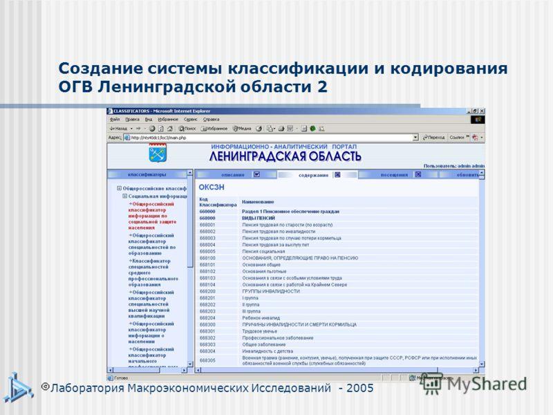 Создание системы классификации и кодирования ОГВ Ленинградской области 2 Лаборатория Макроэкономических Исследований - 2005
