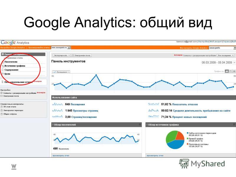 Google Analytics: общий вид