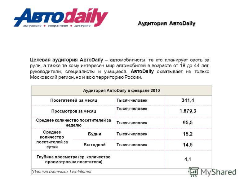Аудитория АвтоDaily Целевая аудитория АвтоDaily – автомобилисты, те кто планирует сесть за руль, а также те кому интересен мир автомобилей в возрасте от 18 до 44 лет, руководители, специалисты и учащиеся. АвтоDaily охватывает не только Московский рег
