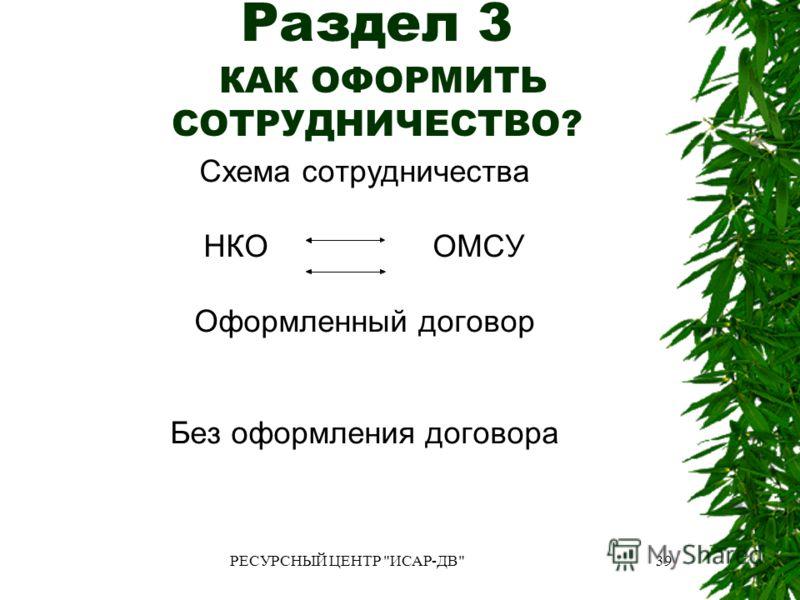 РЕСУРСНЫЙ ЦЕНТР ИСАР-ДВ39 Раздел 3 КАК ОФОРМИТЬ СОТРУДНИЧЕСТВО? Схема сотрудничества НКО ОМСУ Оформленный договор Без оформления договора