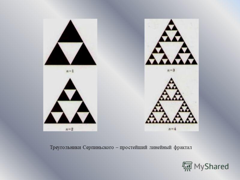 Треугольники Серпиньского – простейший линейный фрактал