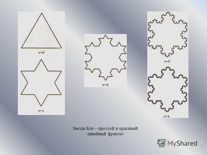 Звезда Кох – простой и красивый линейный фрактал