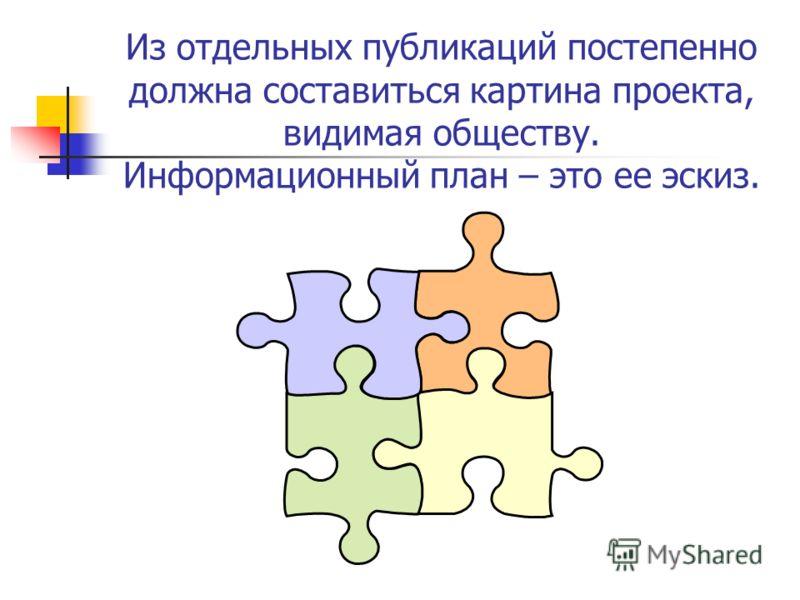 Из отдельных публикаций постепенно должна составиться картина проекта, видимая обществу. Информационный план – это ее эскиз.