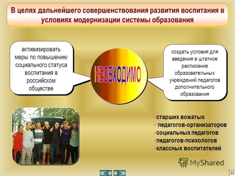активизировать меры по повышению социального статуса воспитания в российском обществе создать условия для введения в штатное расписание образовательных учреждений педагогов дополнительного образования старших вожатых педагогов-организаторов социальны