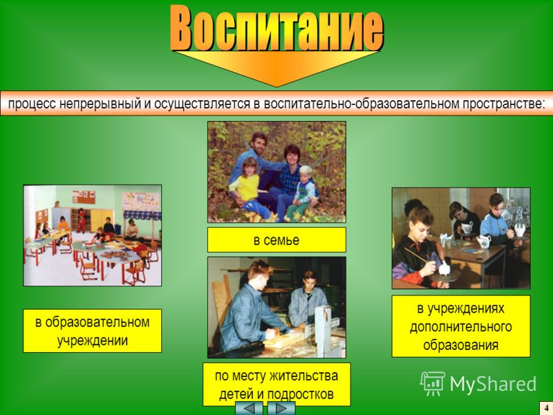 процесс непрерывный и осуществляется в воспитательно-образовательном пространстве: по месту жительства детей и подростков в учреждениях дополнительного образования в семье в образовательном учреждении 4