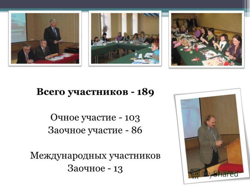 Всего участников - 189 Очное участие - 103 Заочное участие - 86 Международных участников Заочное - 13