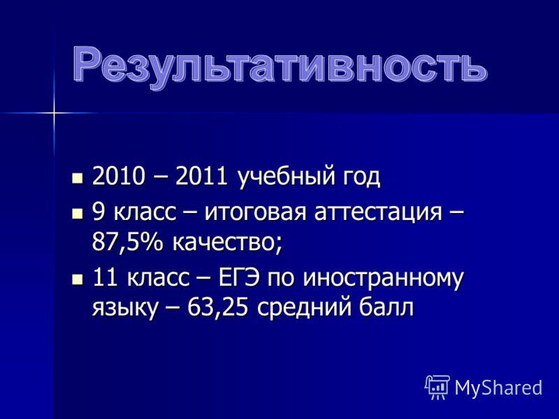 2010 – 2011 учебный год 2010 – 2011 учебный год 9 класс – итоговая аттестация – 87,5% качество; 9 класс – итоговая аттестация – 87,5% качество; 11 класс – ЕГЭ по иностранному языку – 63,25 средний балл 11 класс – ЕГЭ по иностранному языку – 63,25 сре