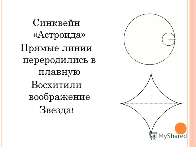 Синквейн «Астроида» Прямые линии переродились в плавную Восхитили воображение Звезда !