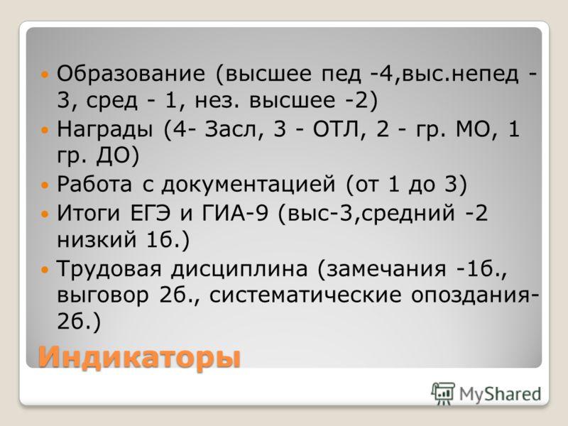 Индикаторы Образование (высшее пед -4,выс.непед - 3, сред - 1, нез. высшее -2) Награды (4- Засл, 3 - ОТЛ, 2 - гр. МО, 1 гр. ДО) Работа с документацией (от 1 до 3) Итоги ЕГЭ и ГИА-9 (выс-3,средний -2 низкий 1б.) Трудовая дисциплина (замечания -1б., вы