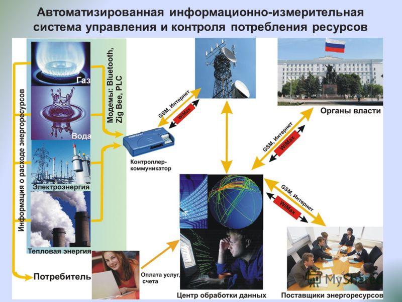 Автоматизированная информационно-измерительная система управления и контроля потребления ресурсов