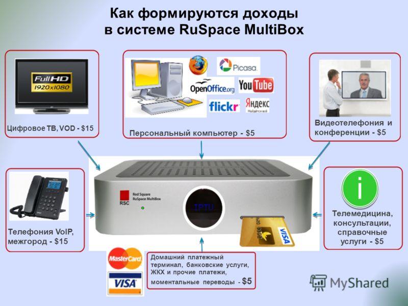 Как формируются доходы в системе RuSpace MultiBox Цифровое ТВ, VOD - $15 Персональный компьютер - $5 Видеотелефония и конференции - $5 Телефония VoIP, межгород - $15 Телемедицина, консультации, справочные услуги - $5 Домашний платежный терминал, банк
