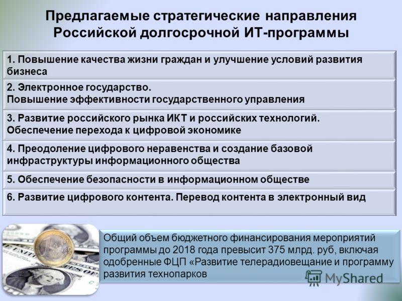 Предлагаемые стратегические направления Российской долгосрочной ИТ-программы Общий объем бюджетного финансирования мероприятий программы до 2018 года превысит 375 млрд. руб, включая одобренные ФЦП «Развитие телерадиовещание и программу развития техно