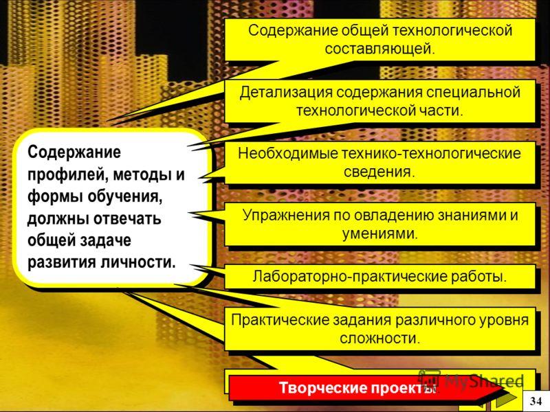 Области трудовой деятельности (профильные блоки) подразделяются по отраслевому принципу Например: Металлообработка Деревообработка Электротехника Радиоэлектроника Промышленность Торговля и общественное питание Технический сервис Технологический серви