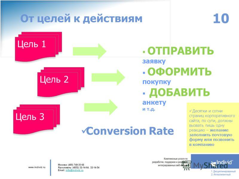 www.individ.ru Москва: (495) 749-30-68 Ярославль: (4852) 32-14-64, 32-14-54 Email: info@individ.ruinfo@individ.ru От целей к действиям 10 Цель 1 Цель 2 Цель 3 Conversion Rate ОТПРАВИТЬ заявку ОФОРМИТЬ покупку ДОБАВИТЬ анкету и т.д. Десятки и сотни ст