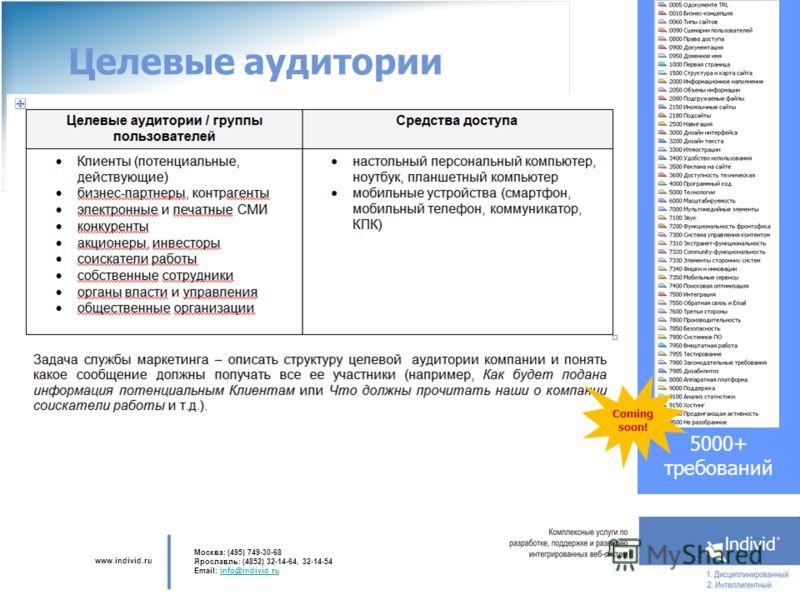 www.individ.ru Москва: (495) 749-30-68 Ярославль: (4852) 32-14-64, 32-14-54 Email: info@individ.ruinfo@individ.ru 13 5000+ требований Целевые аудитории Coming soon!