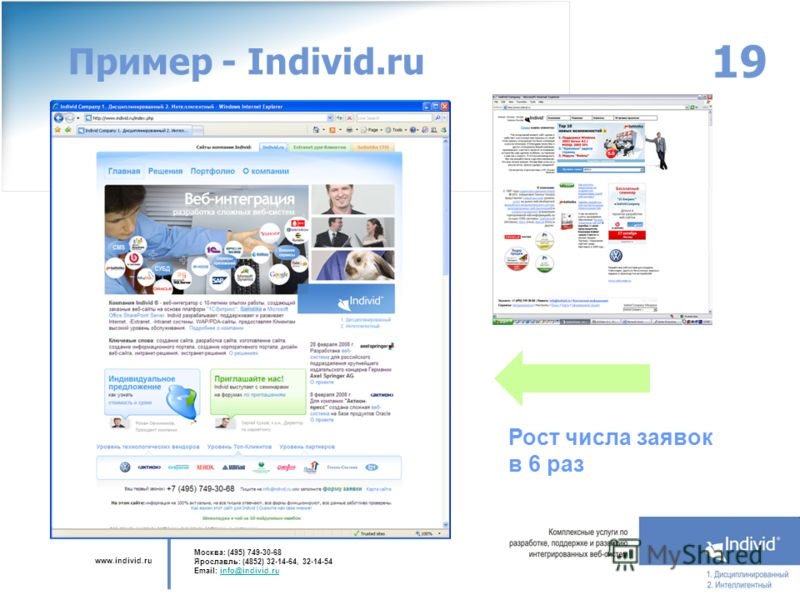 www.individ.ru Москва: (495) 749-30-68 Ярославль: (4852) 32-14-64, 32-14-54 Email: info@individ.ruinfo@individ.ru 19 Пример - Individ.ru Рост числа заявок в 6 раз